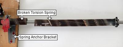 Broken spring3